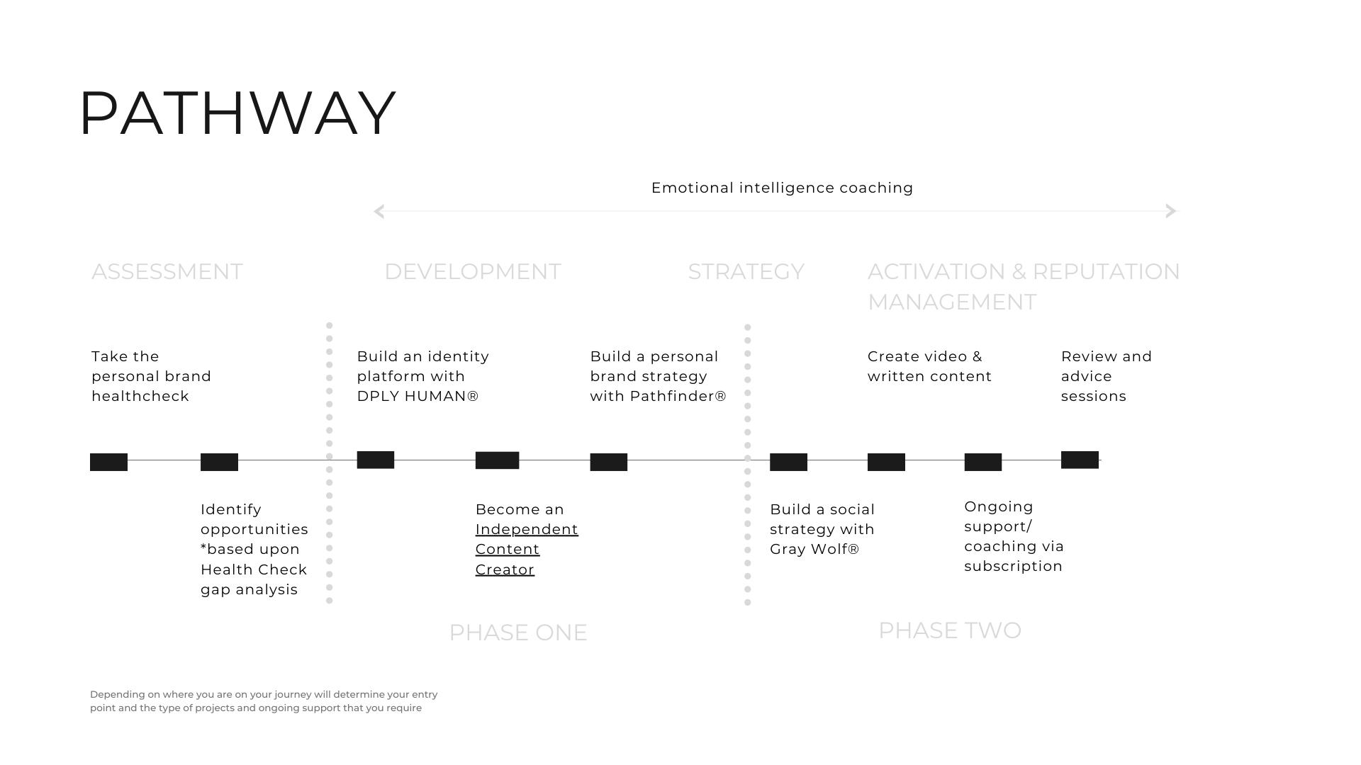 jago-pathway-2021-07