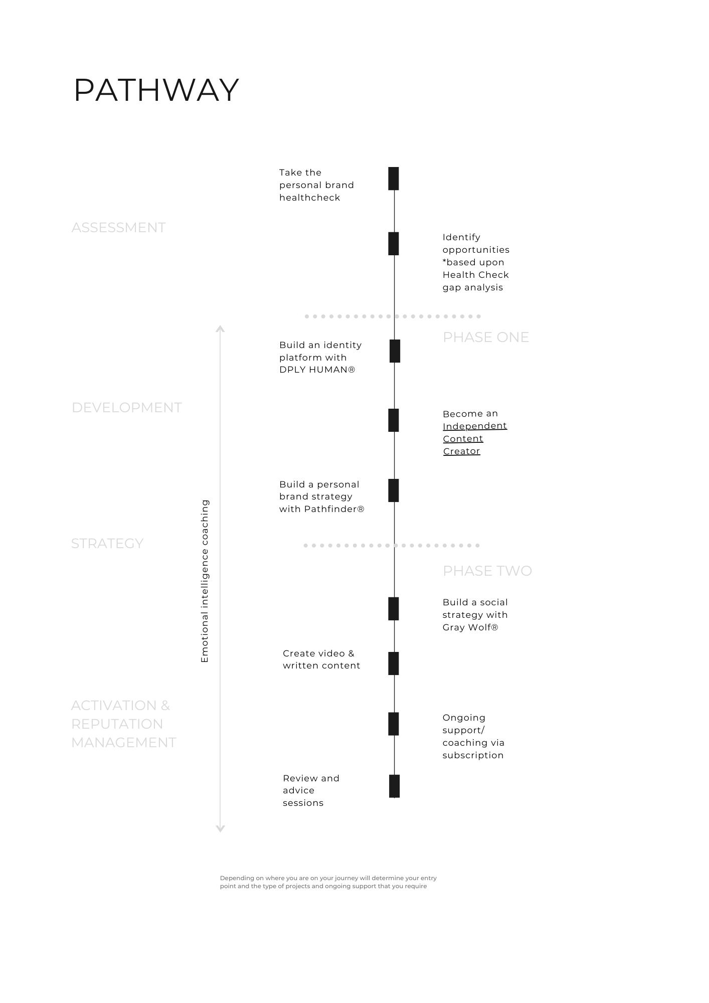 jago-pathway-2021-07-mobile